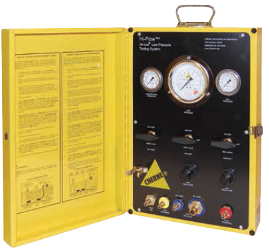 Cherne Testing Equipment Panel