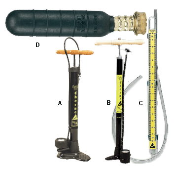 Cherne Tools - Test Pump